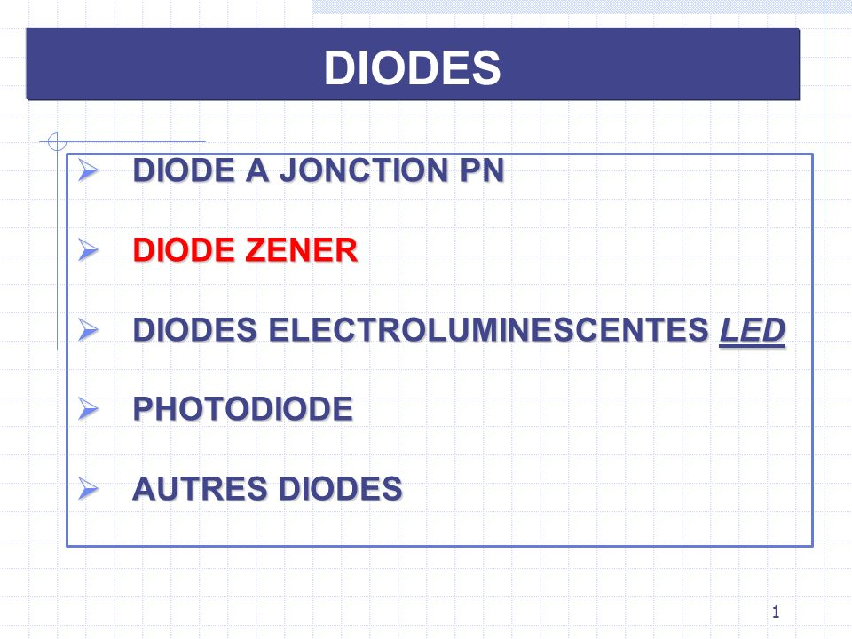 1 DIODES DIODE A JONCTION PN DIODE A JONCTION PN DIODE ZENER DIODE ZENER DIODES ELECTROLUMINESCENTES LED DIODES ELECTROLUMINESCENTES LED PHOTODIODE PH