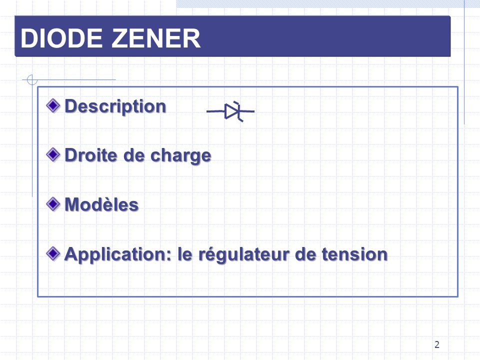 2 DIODE ZENER Description Droite de charge Modèles Application: le régulateur de tension