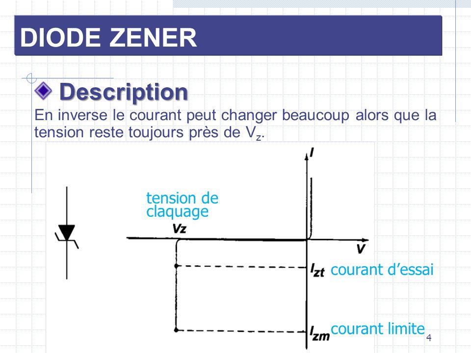 DIODE ZENER Description Description Elle est faite pour fonctionner en régime de claquage inverse On constate que la tension inverse aux bornes de la diode, dans la zone de claquage, varie peu (Vz Vmax Vmin) Imin est l intensité au dessous de laquelle la tension n est plus stabilisée Imax est l intensité au dessus de laquelle, la puissance P = Vz.Imax dissipée dans la diode devient destructrice