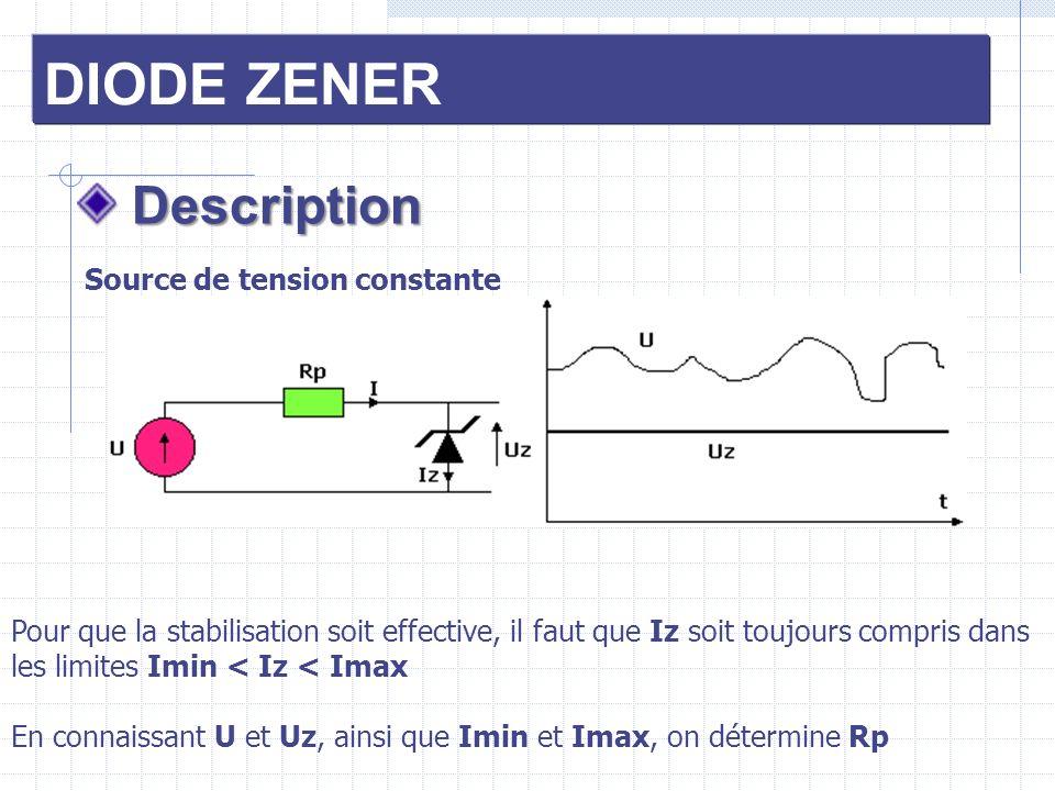 DIODE ZENER Description Description Fonctionnement en charge I = Iz + Ir si R, Ir=0 et I=Iz, c est le fonctionnement à vide si R=0, Uz=0, Iz=0, I=Ir=U/Rp, la stabilisation a disparu Limite de la stabilisation: la stabilisation disparaît lorsque Iz devient inférieur à Imin