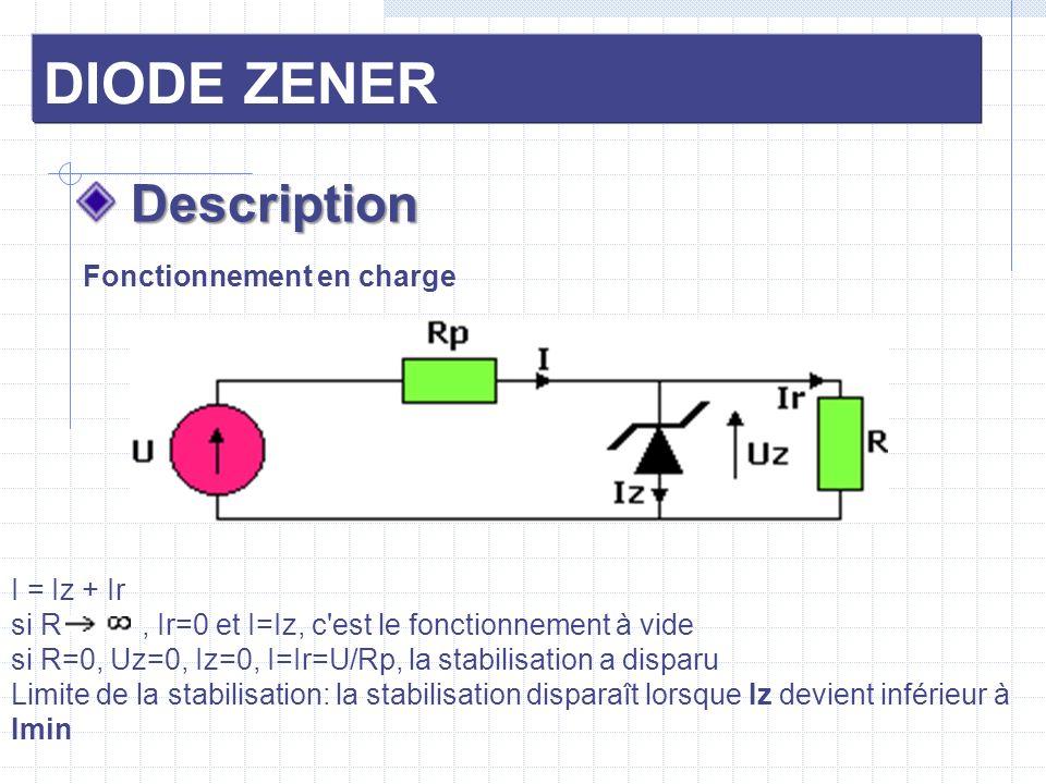 DIODE ZENER Description Description Fonctionnement en charge I = Iz + Ir si R, Ir=0 et I=Iz, c'est le fonctionnement à vide si R=0, Uz=0, Iz=0, I=Ir=U