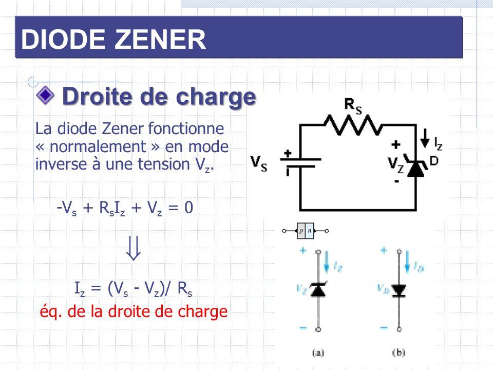 DIODE ZENER La diode Zener fonctionne « normalement » en mode inverse à une tension V z. Droite de charge Droite de charge -V s + R s I z + V z = 0 I
