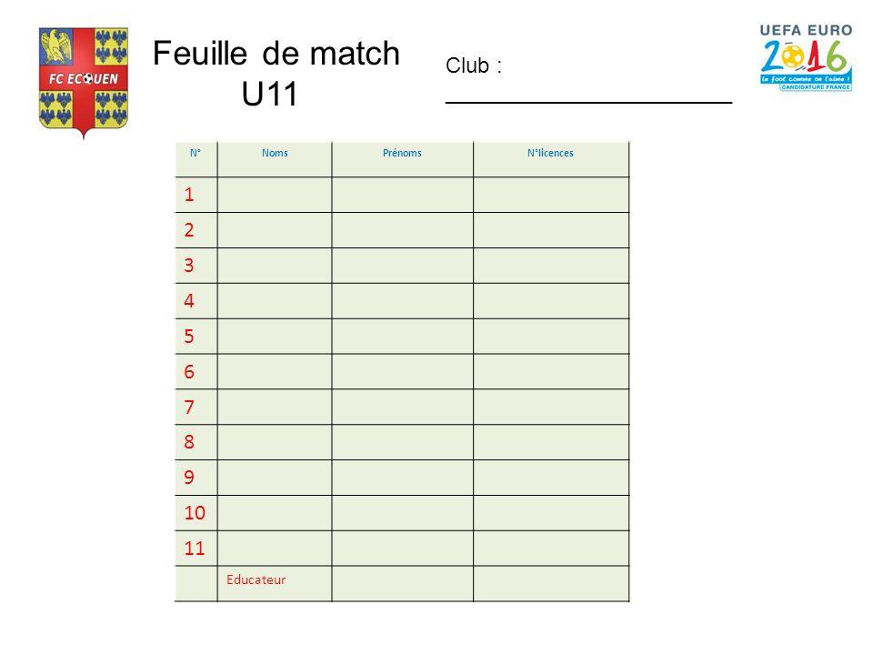 N°NomsPrénomsN°licences 1 2 3 4 5 6 7 8 9 10 11 Educateur Feuille de match U11 Club : ________________________