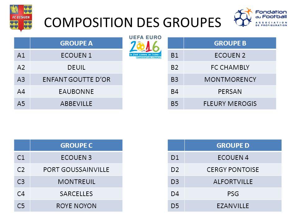 HeuresGroupe MATCHS TERRAIN 1 Résultats 9H15A1/A2 Ecouen 1 – Deuil 9H25B1/B2 Ecouen 2 – Chambly 9H35C1/C2 Ecouen 3 – Port Goussainville 9H45D1/D2 Ecouen 4 – Cergy Pontoise 9H55A1/A3 Ecouen 1 – Enft Goutte dOr 10H05B1/B3 Ecouen 2 – Montmorency 10H15C1/C3 Ecouen 3 – Montreuil 10H25D1/D3 Ecouen 4 – Alfortville 10H35A1/A5 Ecouen 1 – Abbeville 10H45B1/B5 Ecouen 2 – Fleury Merogis Heures REDST Groupe MATCHS TERRAIN 2 Résultats 9H15 A3/A4 Enft Goutte dOr – Eaubonne 9H25 B3/B4 Montmorency – Persan 9H35 C3/C4 Montreuil – Sarcelles 9H45 D3/D4 Alfortville – PSG 9H55 A2/A5 Deuil – Abbeville 10H05 B2/B5 Chambly – Fleury Merogis 10H15 C2/C5 Port Goussainville – Roye Noyon 10H25 D2/D5 Cergy Pontoise – Ezanville 10H35 A2/A4 Deuil - Eaubonne 10H45 B2/B4 Chambly - Persan