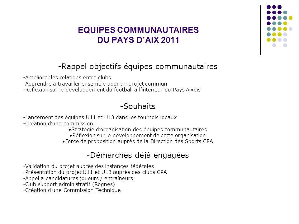 EQUIPES COMMUNAUTAIRES DU PAYS DAIX 2011 -BILAN ENGAGEMENT CLUBS / ENTRAINEURS -Point sur les clubs engagés officiellement : St Cannat/Encagnane/ASA oralement : Rognes/Puyricard/Trets/La Roque/Le Tholonet -Point sur les candidatures entraîneurs Encagnane : M.