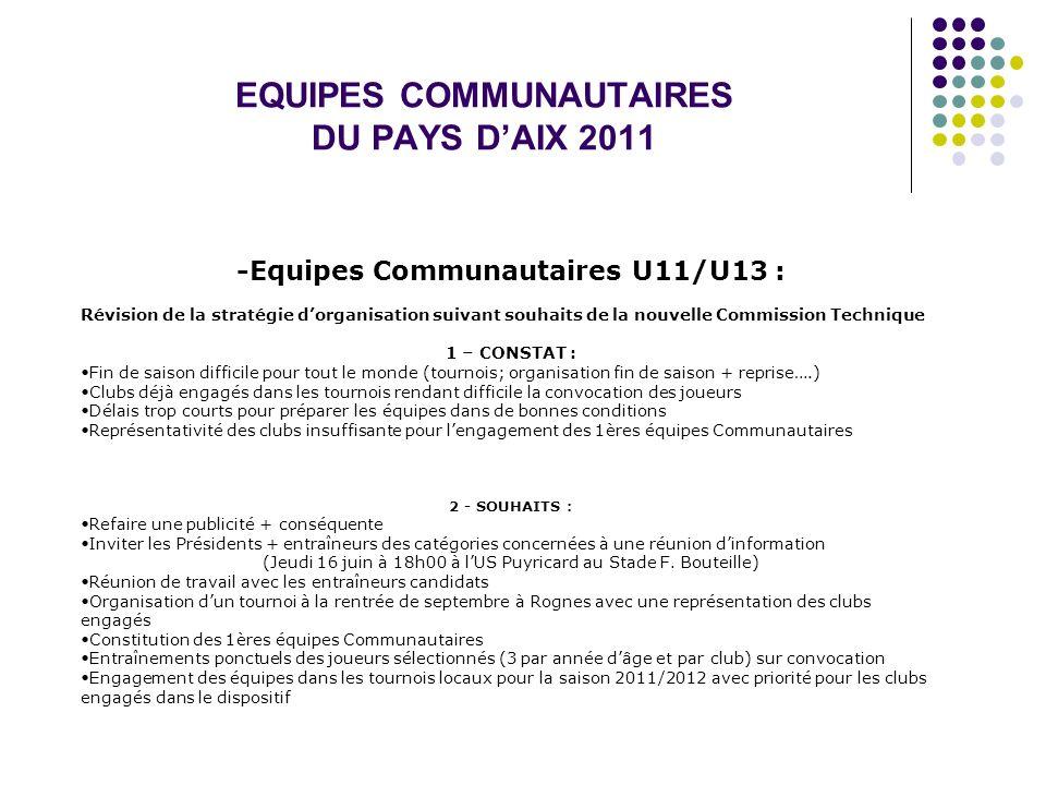 EQUIPES COMMUNAUTAIRES DU PAYS DAIX 2011 -Equipes Communautaires U11/U13 : Révision de la stratégie dorganisation suivant souhaits de la nouvelle Comm