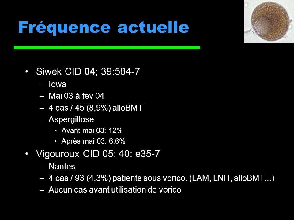Fréquence actuelle Siwek CID 04; 39:584-7 –Iowa –Mai 03 à fev 04 –4 cas / 45 (8,9%) alloBMT –Aspergillose Avant mai 03: 12% Après mai 03: 6,6% Vigouroux CID 05; 40: e35-7 –Nantes –4 cas / 93 (4,3%) patients sous vorico.