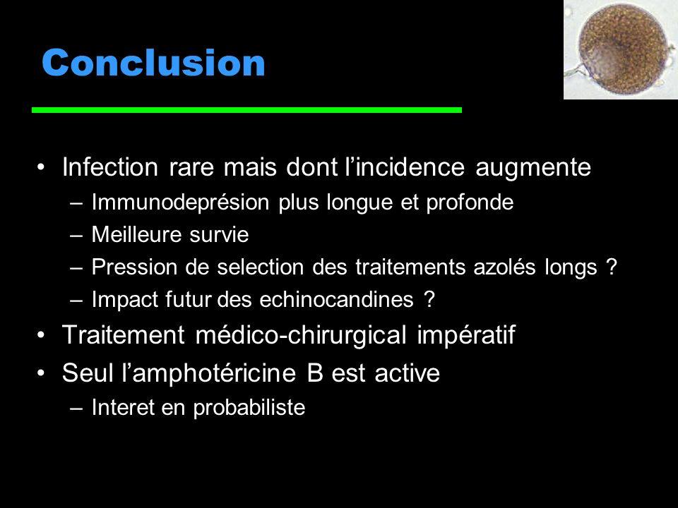 Conclusion Infection rare mais dont lincidence augmente –Immunodeprésion plus longue et profonde –Meilleure survie –Pression de selection des traitements azolés longs .
