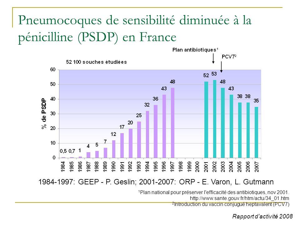 Pneumocoques de sensibilité diminuée à la pénicilline (PSDP) en France 1984-1997: GEEP - P. Geslin; 2001-2007: ORP - E. Varon, L. Gutmann 1 Plan natio