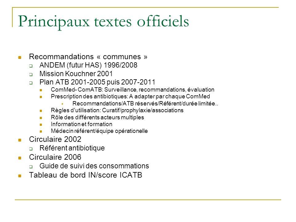 Principaux textes officiels Recommandations « communes » ANDEM (futur HAS) 1996/2008 Mission Kouchner 2001 Plan ATB 2001-2005 puis 2007-2011 ComMed- C