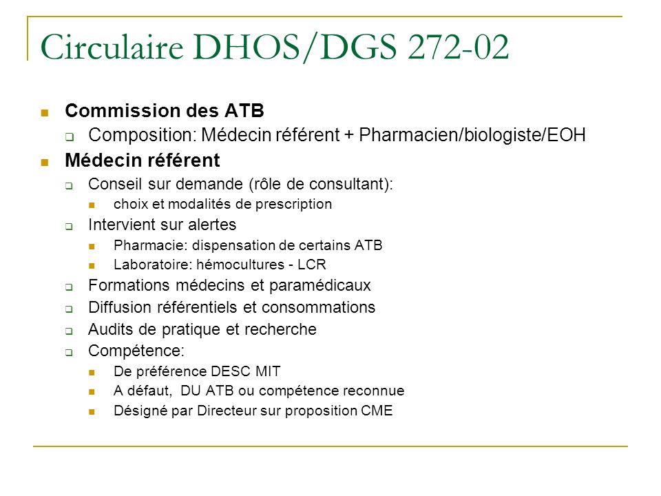 Circulaire DHOS/DGS 272-02 Commission des ATB Composition: Médecin référent + Pharmacien/biologiste/EOH Médecin référent Conseil sur demande (rôle de