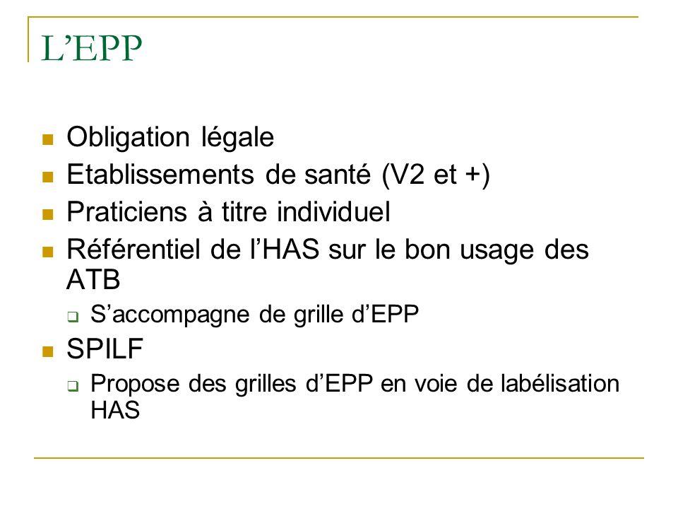 LEPP Obligation légale Etablissements de santé (V2 et +) Praticiens à titre individuel Référentiel de lHAS sur le bon usage des ATB Saccompagne de gri