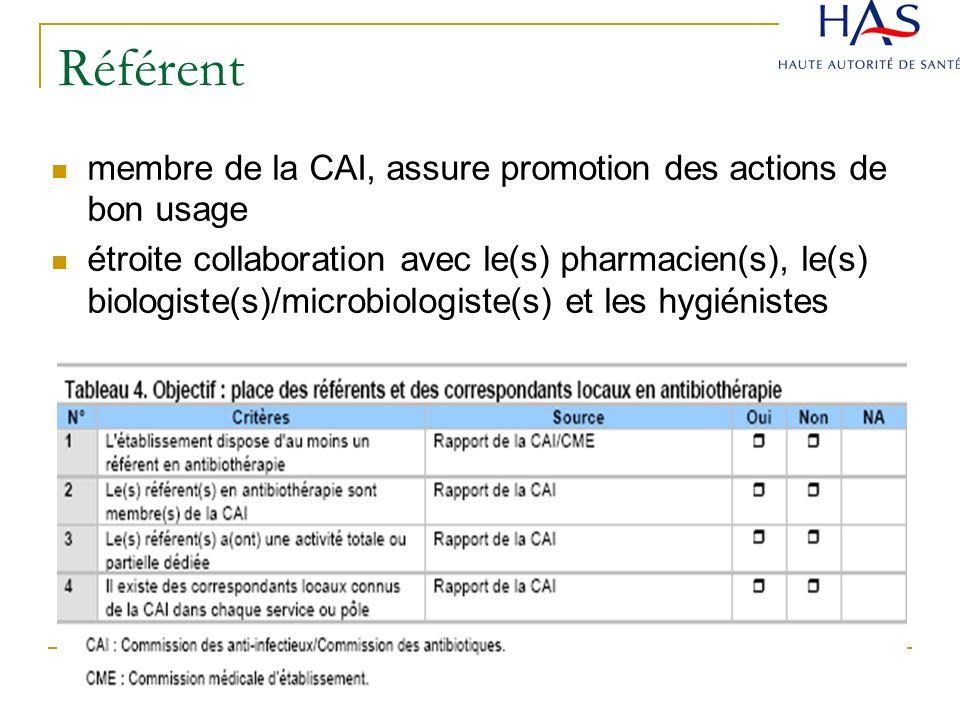 Référent membre de la CAI, assure promotion des actions de bon usage étroite collaboration avec le(s) pharmacien(s), le(s) biologiste(s)/microbiologis