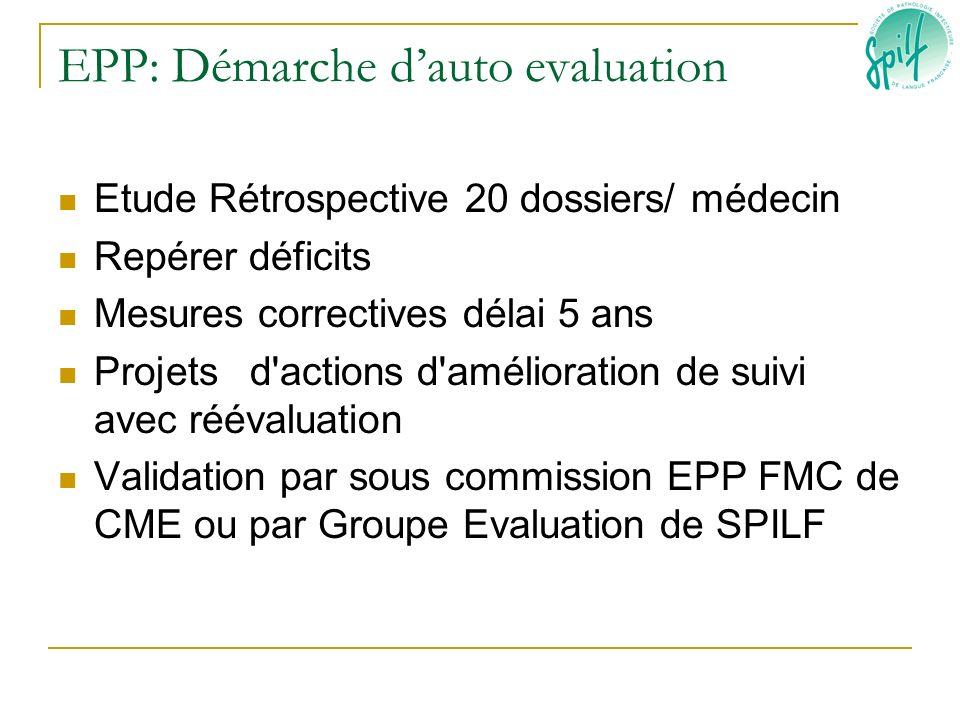 EPP: Démarche dauto evaluation Etude Rétrospective 20 dossiers/ médecin Repérer déficits Mesures correctives délai 5 ans Projets d'actions d'améliorat