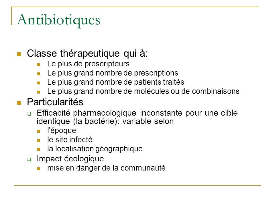Antibiotiques Classe thérapeutique qui à: Le plus de prescripteurs Le plus grand nombre de prescriptions Le plus grand nombre de patients traités Le p