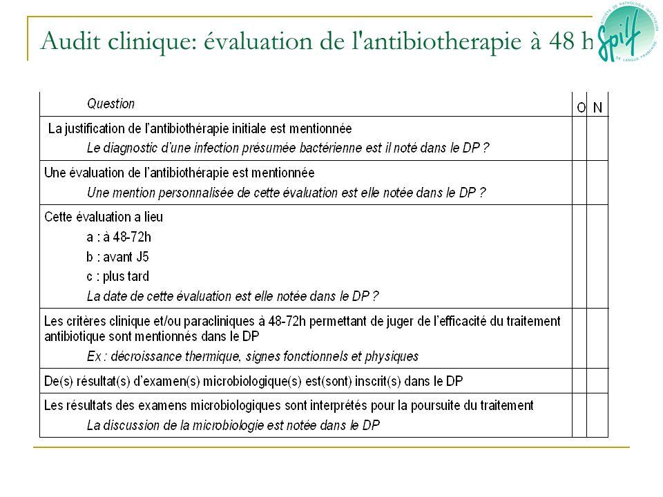 Audit clinique: évaluation de l'antibiotherapie à 48 h