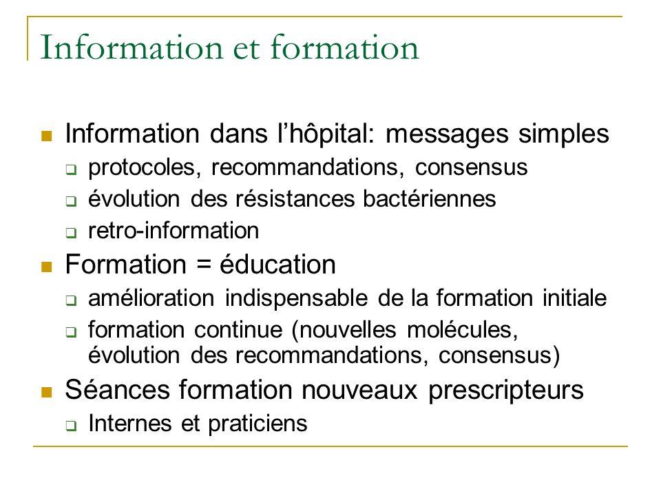 Information et formation Information dans lhôpital: messages simples protocoles, recommandations, consensus évolution des résistances bactériennes ret