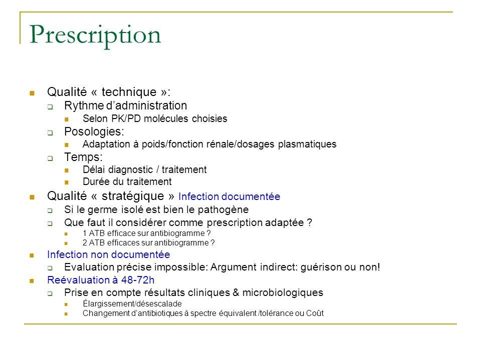 Prescription Qualité « technique »: Rythme dadministration Selon PK/PD molécules choisies Posologies: Adaptation à poids/fonction rénale/dosages plasm