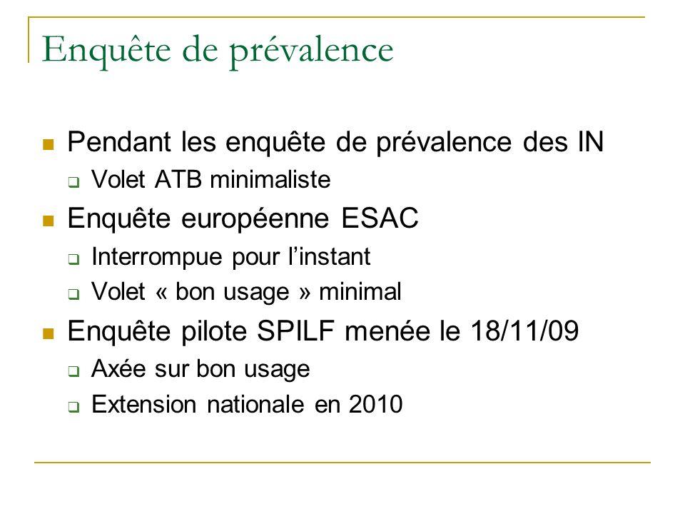 Enquête de prévalence Pendant les enquête de prévalence des IN Volet ATB minimaliste Enquête européenne ESAC Interrompue pour linstant Volet « bon usa