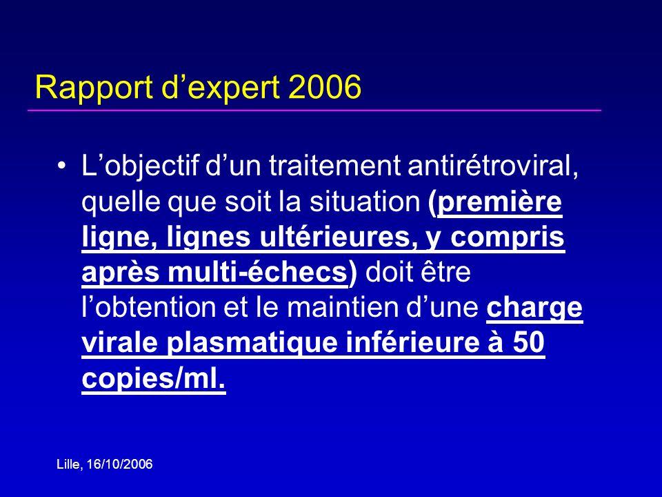 Lille, 16/10/2006 Rapport dexpert 2006 Lobjectif dun traitement antirétroviral, quelle que soit la situation (première ligne, lignes ultérieures, y compris après multi-échecs) doit être lobtention et le maintien dune charge virale plasmatique inférieure à 50 copies/ml.