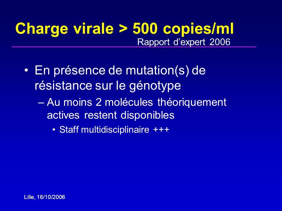 Lille, 16/10/2006 Charge virale > 500 copies/ml En présence de mutation(s) de résistance sur le génotype –Au moins 2 molécules théoriquement actives restent disponibles Staff multidisciplinaire +++ Rapport dexpert 2006