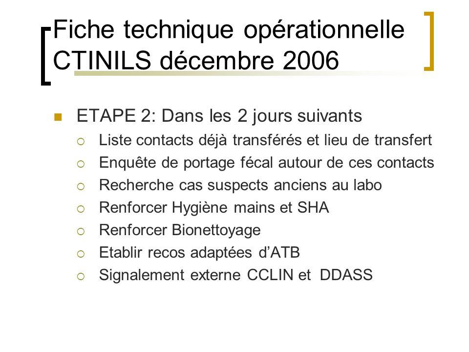 Fiche technique opérationnelle CTINILS décembre 2006 ETAPE 2: Dans les 2 jours suivants Liste contacts déjà transférés et lieu de transfert Enquête de