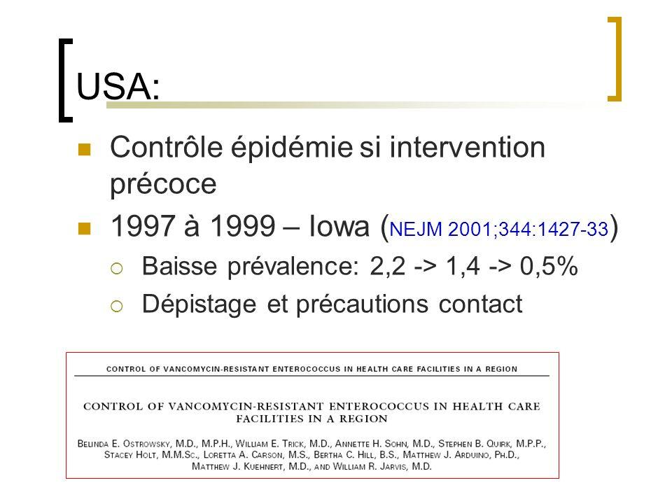 USA: Contrôle épidémie si intervention précoce 1997 à 1999 – Iowa ( NEJM 2001;344:1427-33 ) Baisse prévalence: 2,2 -> 1,4 -> 0,5% Dépistage et précaut