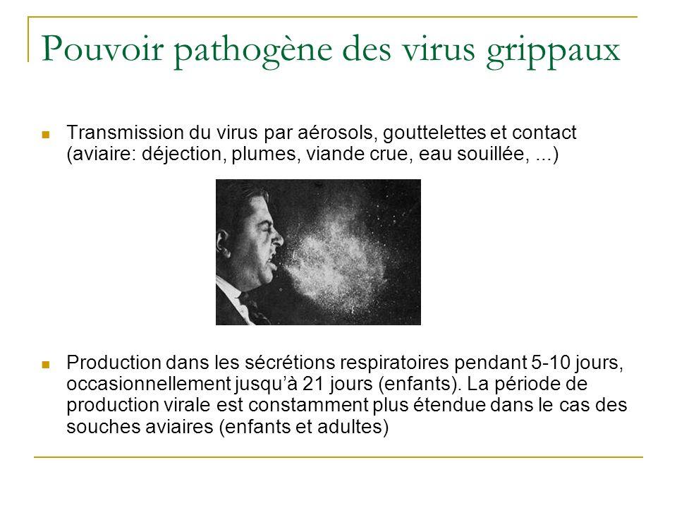 Pouvoir pathogène des virus grippaux Transmission du virus par aérosols, gouttelettes et contact (aviaire: déjection, plumes, viande crue, eau souillé