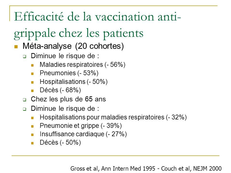 Efficacité de la vaccination anti- grippale chez les patients Méta-analyse (20 cohortes) Diminue le risque de : Maladies respiratoires (- 56%) Pneumon
