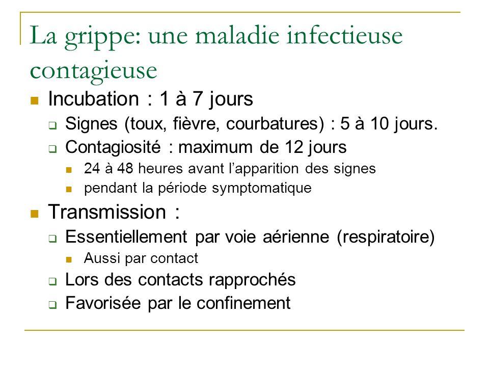La grippe: une maladie infectieuse contagieuse Incubation : 1 à 7 jours Signes (toux, fièvre, courbatures) : 5 à 10 jours. Contagiosité : maximum de 1