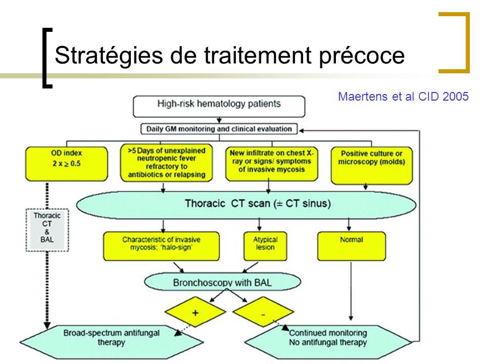 Stratégies de traitement précoce Maertens et al CID 2005