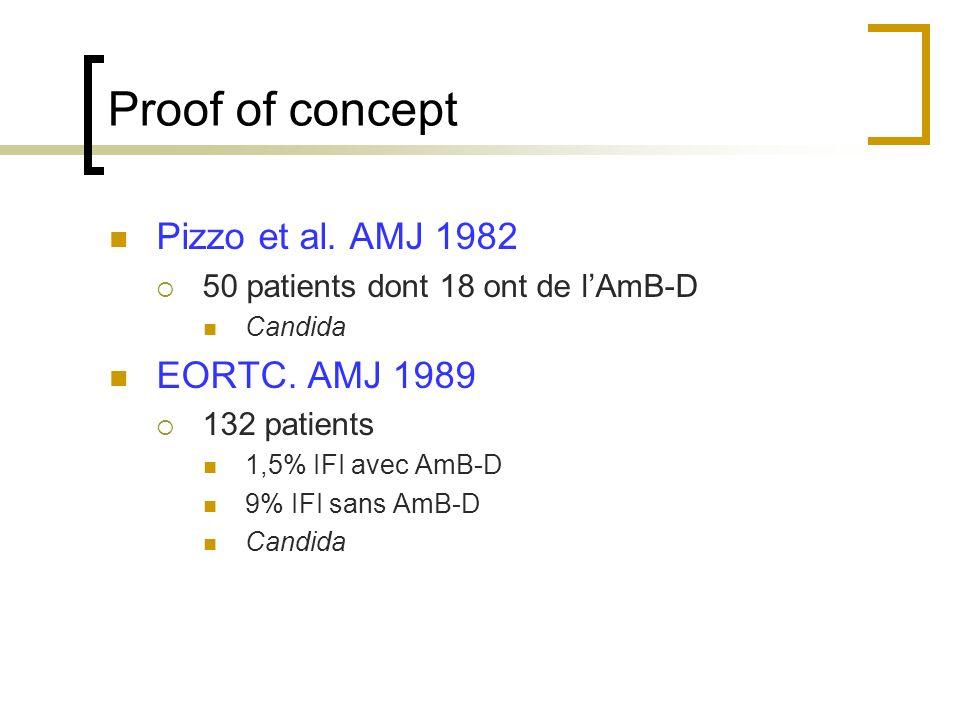 Peu d essais randomisés Pas dessais de bonne qualité Ampho B (1 mgkg) vs AMB-L (1 et 3 mgkg): 338 pts - ouvert - Prentice, BJH 97 Ampho B (0.8 mgkg) vs ABLC (4 mgkg): 196 pts - double aveugle - White, CID 98 AMB-L (3 et 5 mgkg) vs ABLC (5 mgkg): 244 pts - double aveugle - Wingard, CID 00 AMB-L (3-5 mgkg) vs ABLC (3-5 mgkg): 244 pts - ouvert - Fleming, LL 01 Fluco (400 mg) vs ampho B (0.5 mgkg): 317 pts - ouvert - Winston, AJM 00 Itra (40 mg) vs ampho B (1 mgkg): 360 pts - ouvert - Boogaerts, AIM 01 Ampho B (0.6 mgkg) vs AMB-L (3 mgkg): 687 pts - double aveugle - Walsh, NEJM 99 Vorico (8 mgkg) vs AMB-L (3 mgkg): 837 pts - ouvert - Walsh, NEJM 02 Caspo (70/50mg) vs AMB-L (3 mgkg): 1095 pts - double aveugle - Walsh, NEJM 04 CF critiques méthodologiques de Walsh 99 et 02 et Boogaerts – Grouinet al, Let Pharmacol 03