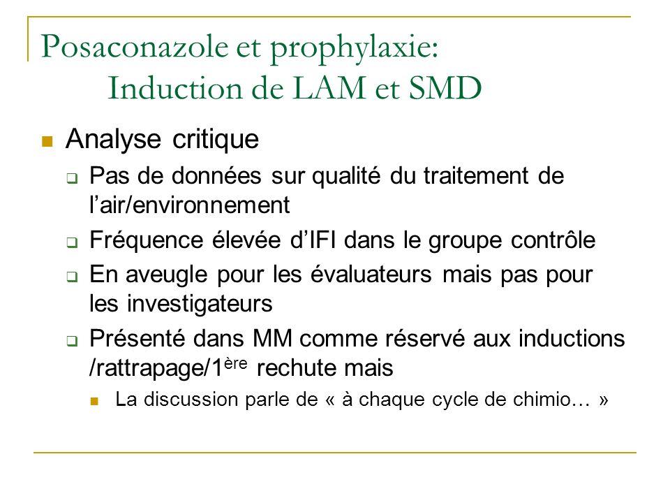 Posaconazole et prophylaxie: Induction de LAM et SMD Analyse critique Pas de données sur qualité du traitement de lair/environnement Fréquence élevée