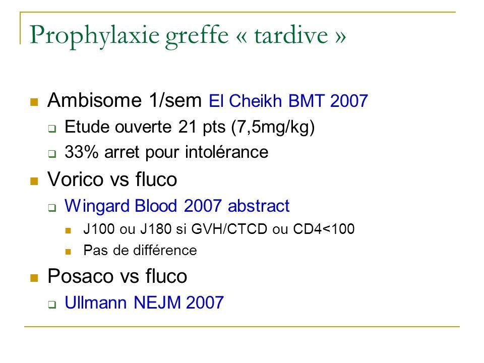 Prophylaxie greffe « tardive » Ambisome 1/sem El Cheikh BMT 2007 Etude ouverte 21 pts (7,5mg/kg) 33% arret pour intolérance Vorico vs fluco Wingard Bl