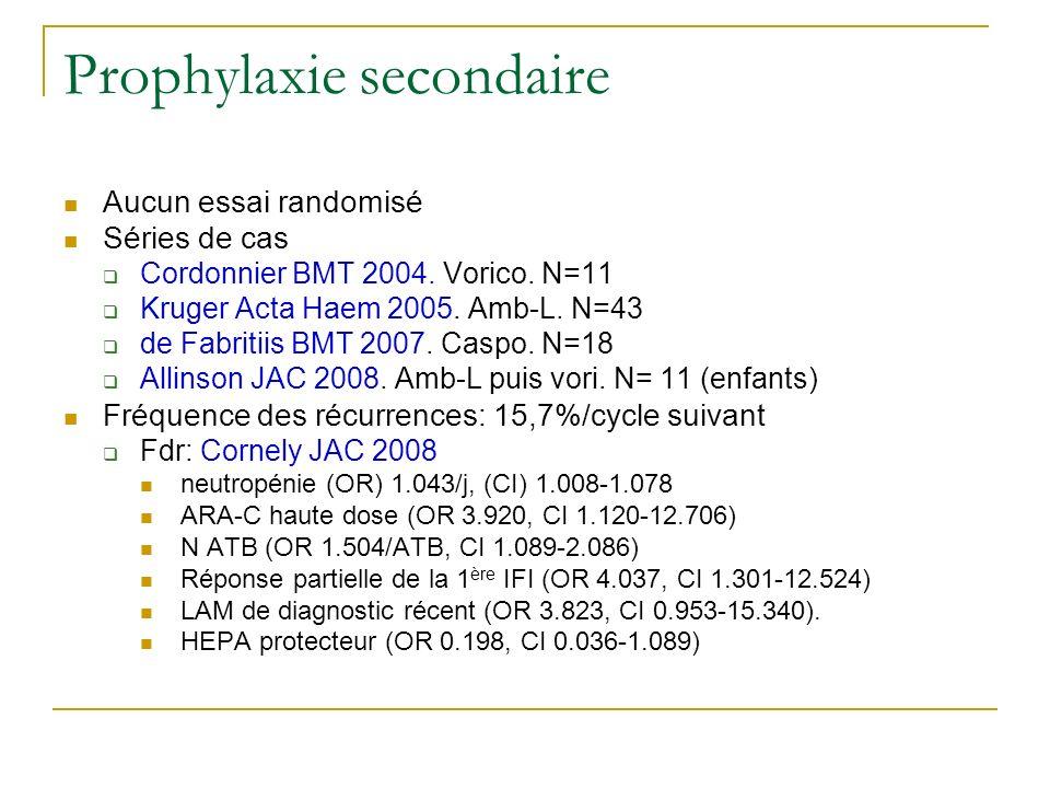 Prophylaxie secondaire Aucun essai randomisé Séries de cas Cordonnier BMT 2004. Vorico. N=11 Kruger Acta Haem 2005. Amb-L. N=43 de Fabritiis BMT 2007.