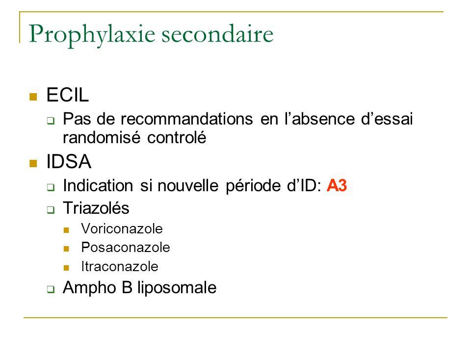 Prophylaxie secondaire ECIL Pas de recommandations en labsence dessai randomisé controlé IDSA Indication si nouvelle période dID: A3 Triazolés Voricon