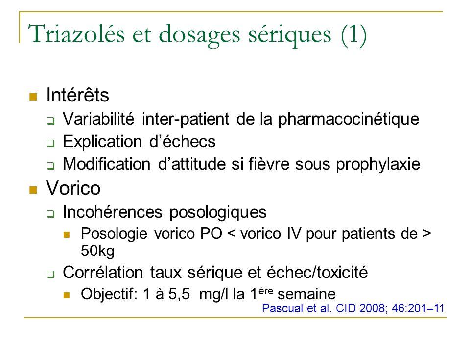 Triazolés et dosages sériques (1) Intérêts Variabilité inter-patient de la pharmacocinétique Explication déchecs Modification dattitude si fièvre sous