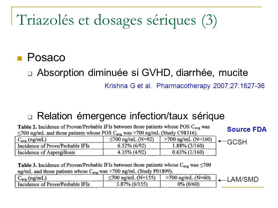 Triazolés et dosages sériques (3) Posaco Absorption diminuée si GVHD, diarrhée, mucite Relation émergence infection/taux sérique Krishna G et al. Phar