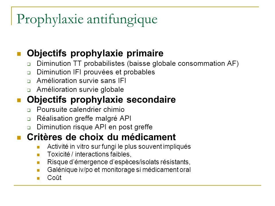 Prophylaxie antifungique Objectifs prophylaxie primaire Diminution TT probabilistes (baisse globale consommation AF) Diminution IFI prouvées et probab