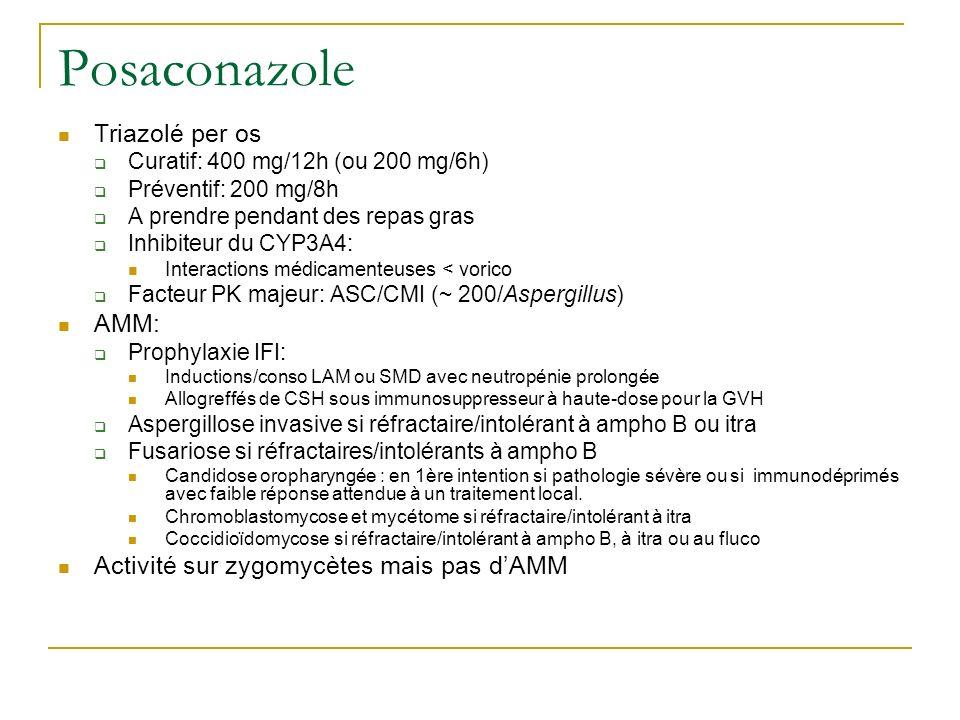 Posaconazole Triazolé per os Curatif: 400 mg/12h (ou 200 mg/6h) Préventif: 200 mg/8h A prendre pendant des repas gras Inhibiteur du CYP3A4: Interactio