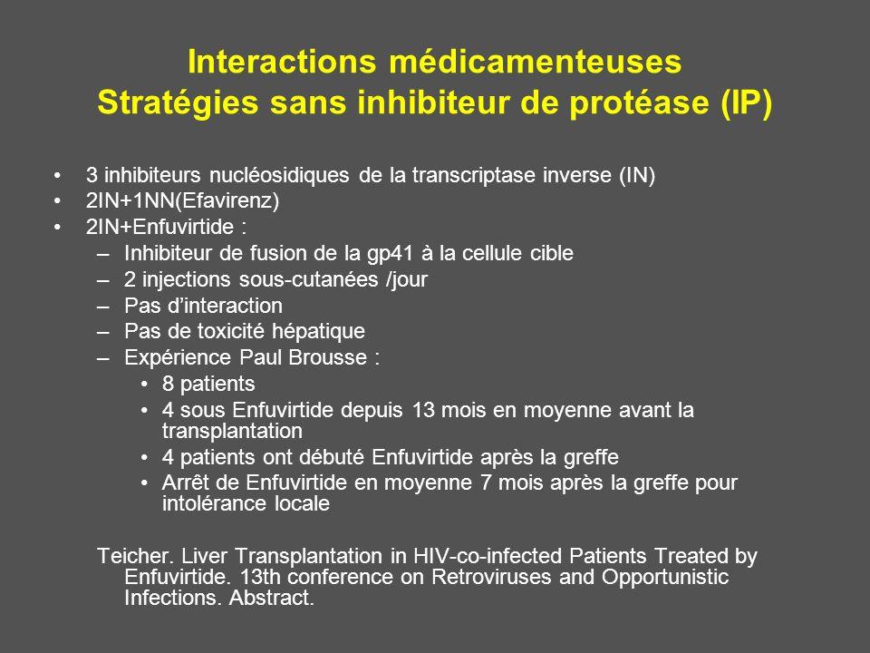 Interactions médicamenteuses Stratégies sans inhibiteur de protéase (IP) 3 inhibiteurs nucléosidiques de la transcriptase inverse (IN) 2IN+1NN(Efavire
