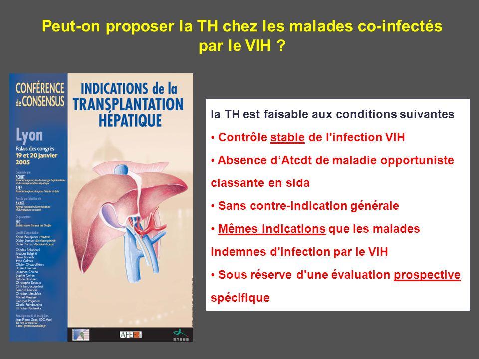 Peut-on proposer la TH chez les malades co-infectés par le VIH ? la TH est faisable aux conditions suivantes Contrôle stable de l'infection VIH Absenc