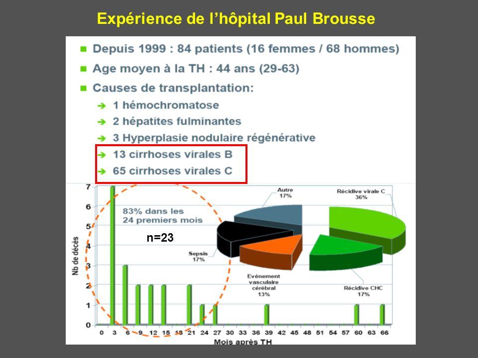 Expérience de lhôpital Paul Brousse n=23