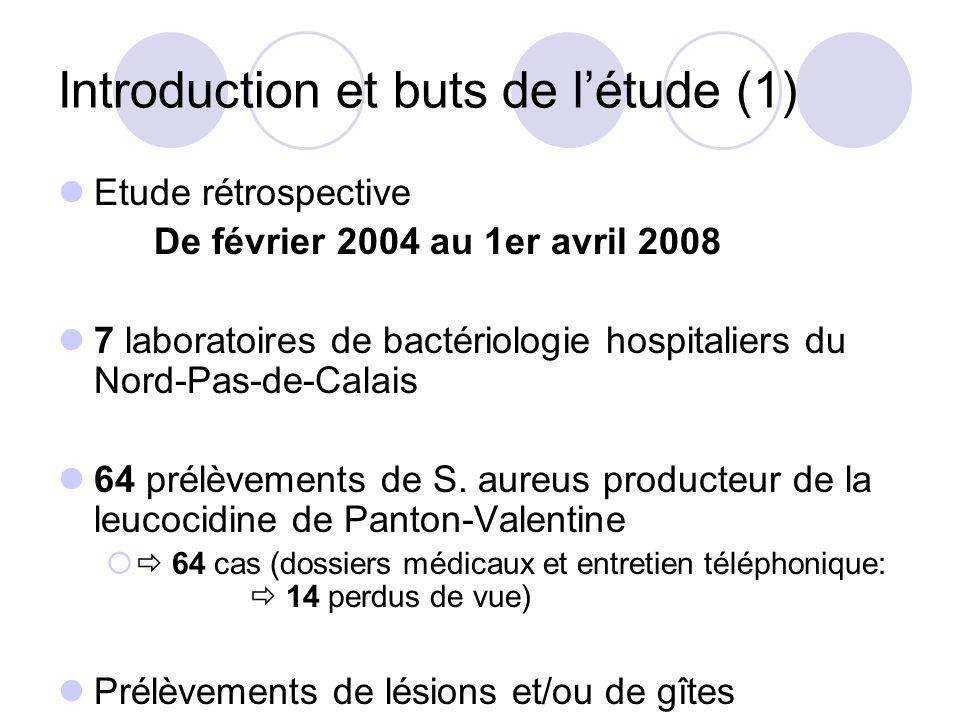 Introduction et buts de létude (1) Etude rétrospective De février 2004 au 1er avril 2008 7 laboratoires de bactériologie hospitaliers du Nord-Pas-de-C