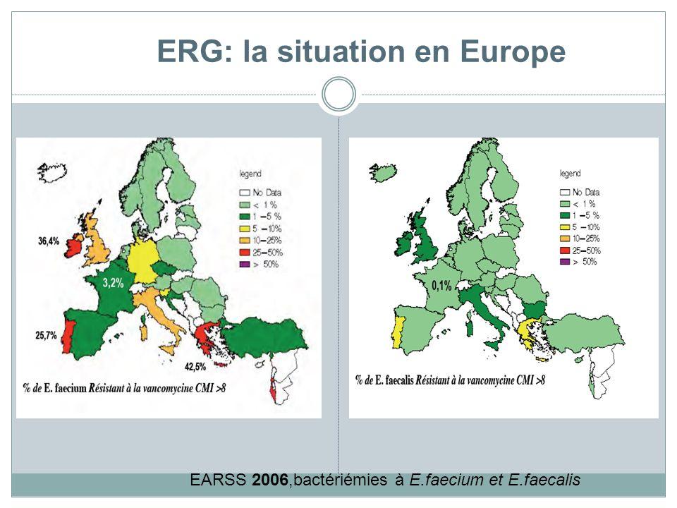 ERG: la situation en Europe EARSS 2006,bactériémies à E.faecium et E.faecalis