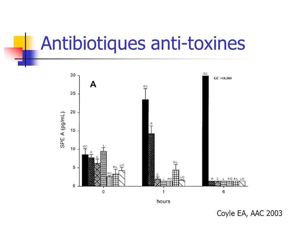 Antibiotiques anti-toxines Coyle EA, AAC 2003