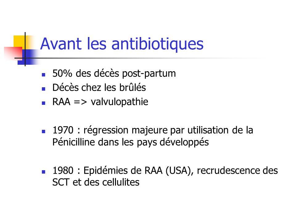 Avant les antibiotiques 50% des décès post-partum Décès chez les brûlés RAA => valvulopathie 1970 : régression majeure par utilisation de la Pénicilli