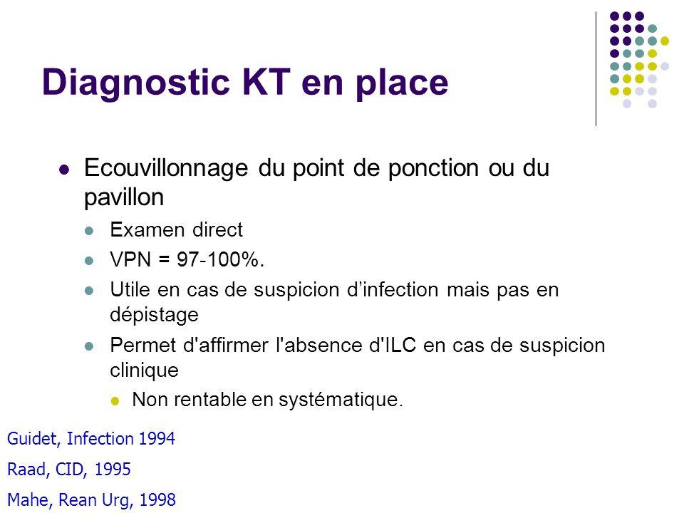 Diagnostic KT en place Ecouvillonnage du point de ponction ou du pavillon Examen direct VPN = 97-100%. Utile en cas de suspicion dinfection mais pas e