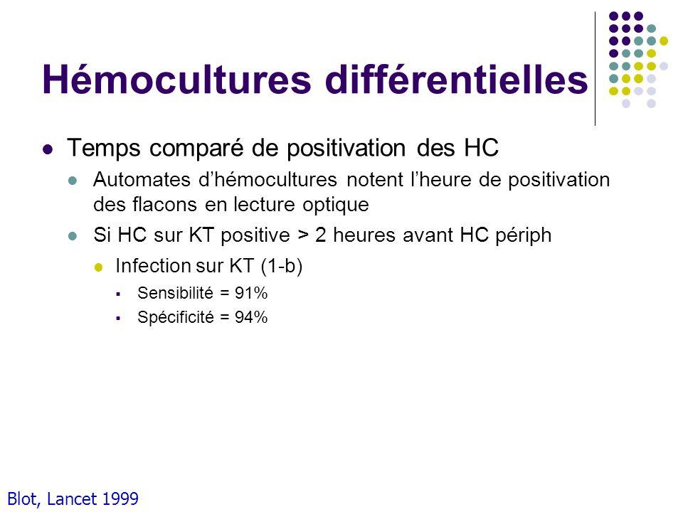 Hémocultures différentielles Temps comparé de positivation des HC Automates dhémocultures notent lheure de positivation des flacons en lecture optique