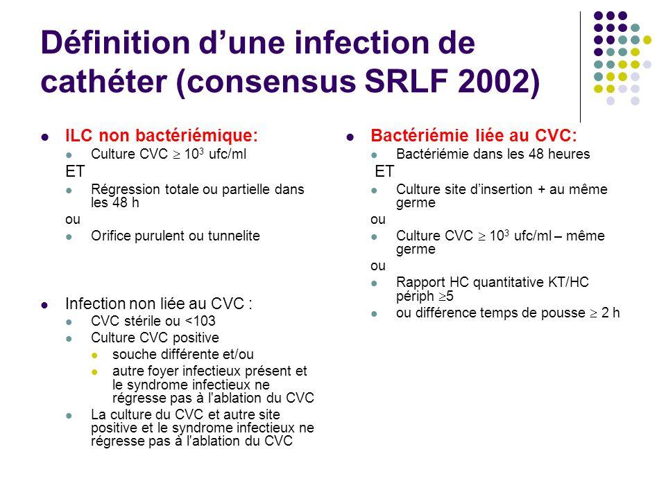 Définition dune infection de cathéter (consensus SRLF 2002) ILC non bactériémique: Culture CVC 10 3 ufc/ml ET Régression totale ou partielle dans les